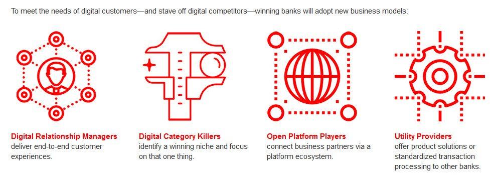 #Digital #Customers and Traditional #Banks Challenges #CX #UX #banking #fintech #defstar5 #makeyourownlane #Mpgvip  https://www. accenture.com/us-en/insight- long-term-survival?c=strat_smcmpfy17twt_10000035&amp;n=smc_0517 &nbsp; … <br>http://pic.twitter.com/6C8JQgX9jD
