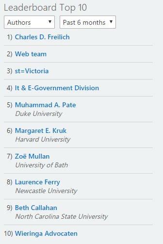 Having more sources is a good development. #MicrosoftAcademic&#39;s PA-scholar ranking or leaderbord is somewhat odd, though... <br>http://pic.twitter.com/U86uDpshtd