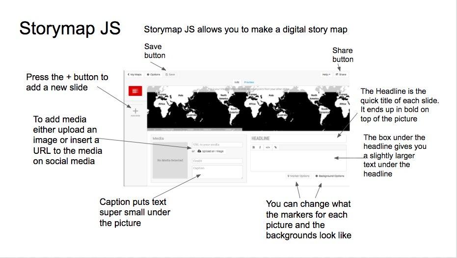 storymapjs hashtag on