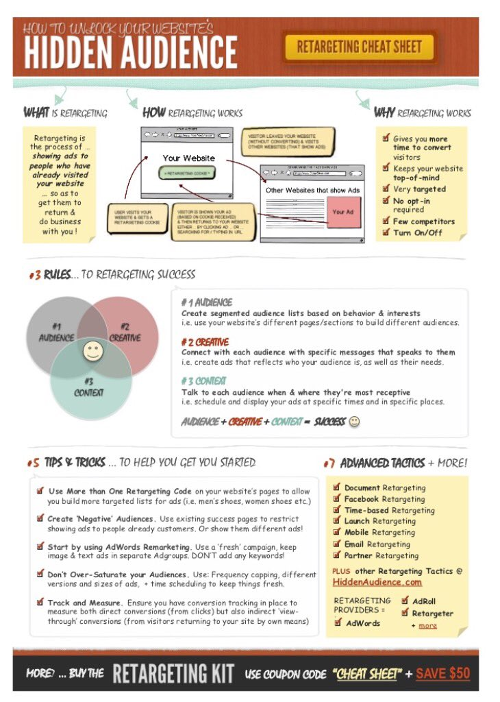 All you need to know on #retargeting and why it works [cheat sheet] #AdWords #Advertising #PPC #Audiences <br>http://pic.twitter.com/8fBOJr5B54