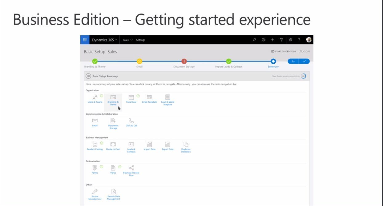 Business Edition Details! Yes, SAME PLATFORM! @MSDynamicsCRM #msdyn365 https://t.co/QsCSmTLXWT