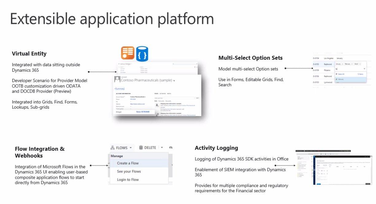 Application Platform Enhancements coming to Microsoft Dynamics 365. This includes Virtual Entities & Multi-Select Option Sets #MSDyn365 https://t.co/jvEz7BpGka