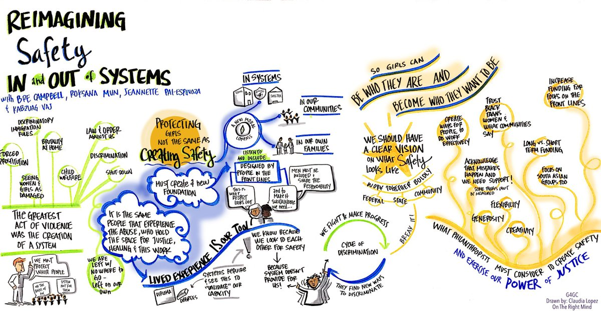 test Twitter Media - See the beautiful images c/o @OnThe_RIGHTMIND, who captured learnings & highlights from this year's #G4GC convening #reimaginingsafety https://t.co/ylpTEYAUFF