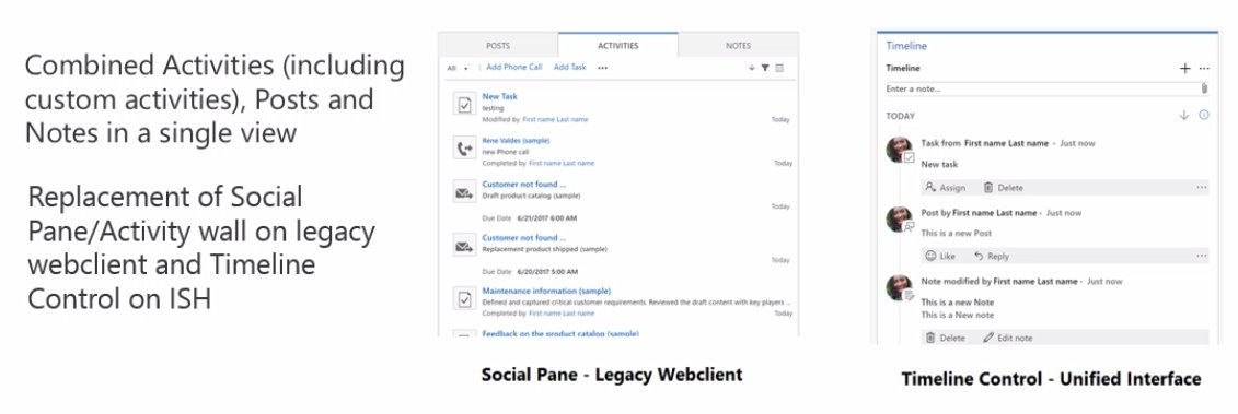 No more Social Pain! Activity Timeline is here! #MSDyn365 https://t.co/UutY8Yzhs1
