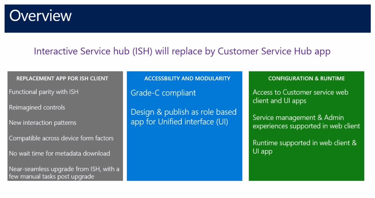 Interactive Service Hub will be replaced by the new Customer Service Hub #MSDyn365 https://t.co/4SBhEacvl9