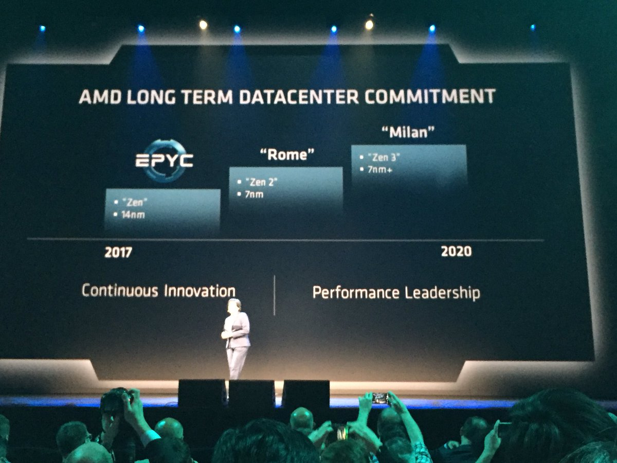 Zen2 Zen3 Roadmap Now Through 2020 Amd Stock