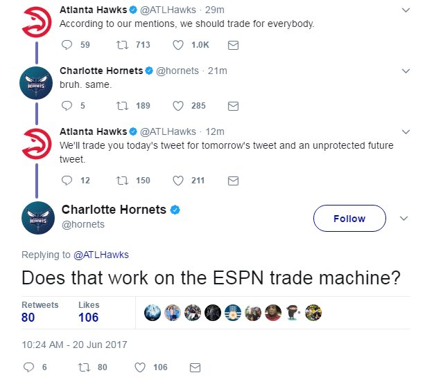 #NBATwitter is the best twitter