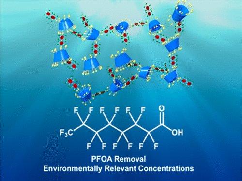 Polymer network captures drinking water contaminant https://t.co/o0SQG8RU3E via @cenmag https://t.co/BchU2vUUYK
