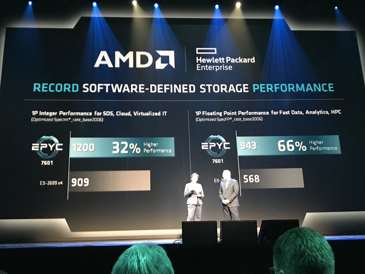What's that? @AMD is going to publish some world record scores for SPECint and SPECfp later today. https://t.co/kXxGPZvikZ