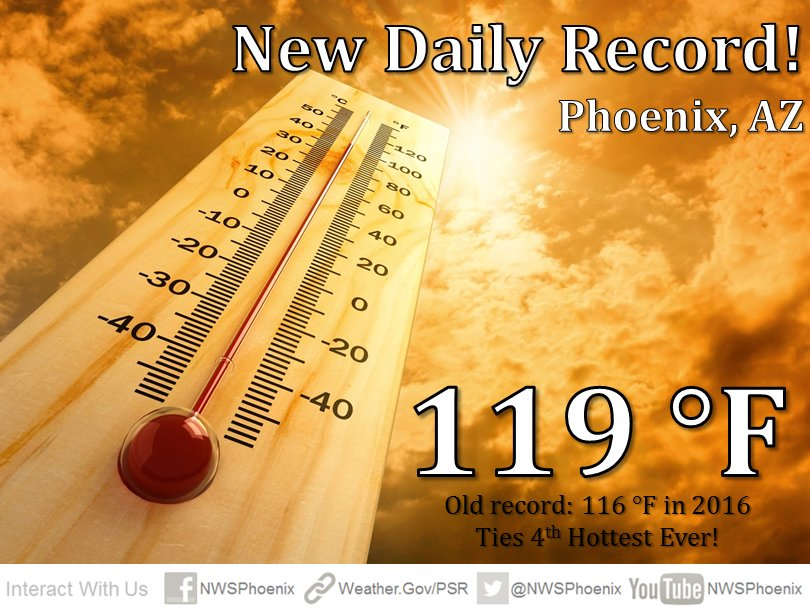 It just keeps going up!!! Drink some water. #azwx #azheat