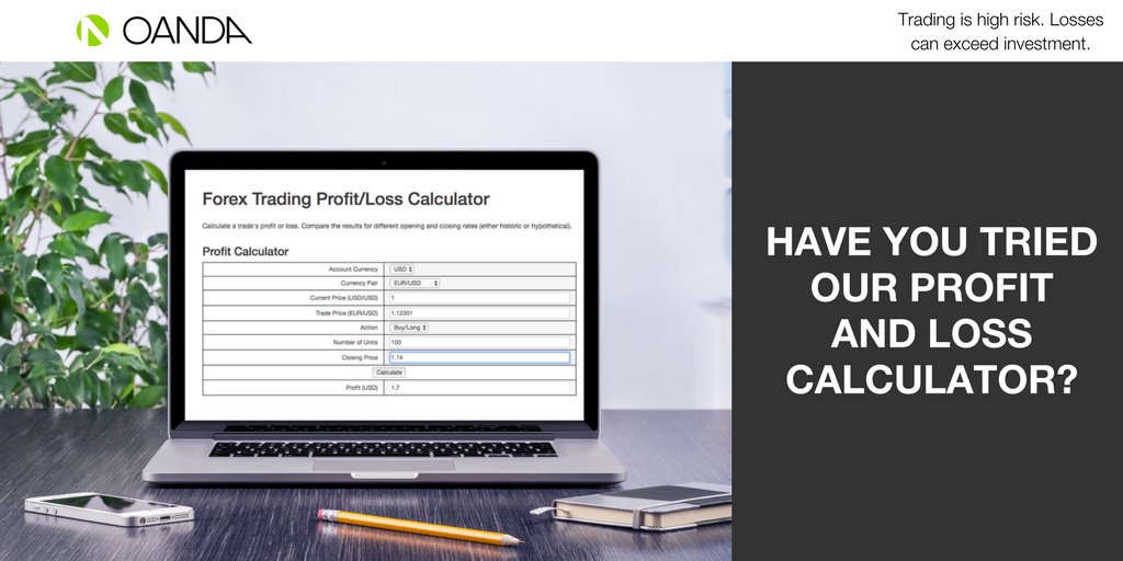 Online options profit and loss calculator