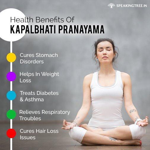 kapalbhatipranayama hashtag on Twitter