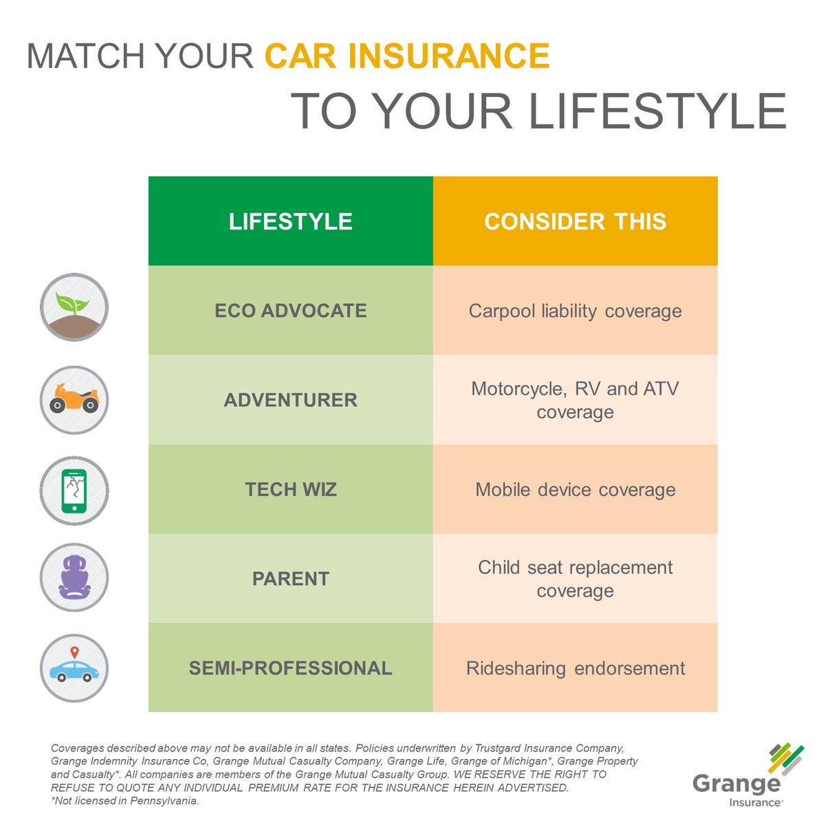 Individual Life Insurance Quotes Grange Life Insurance Rates  44Billionlater