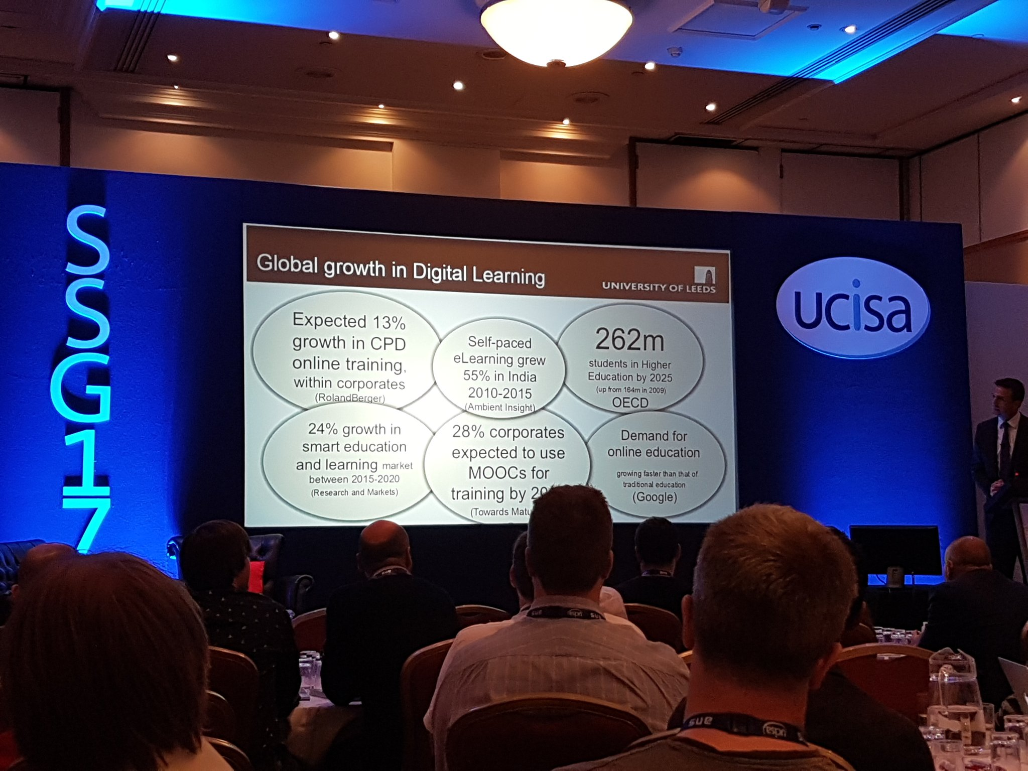 Looking beyond undergraduate level for digital learning. More and more people are digitally capable, it makes sense to widen focus #ussc17 https://t.co/nYzcjik3J2