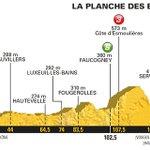 Hoy llega el primer contacto con la montaña al #TDF2017, final de etapa en La Planche des Belles Filles (1ª)