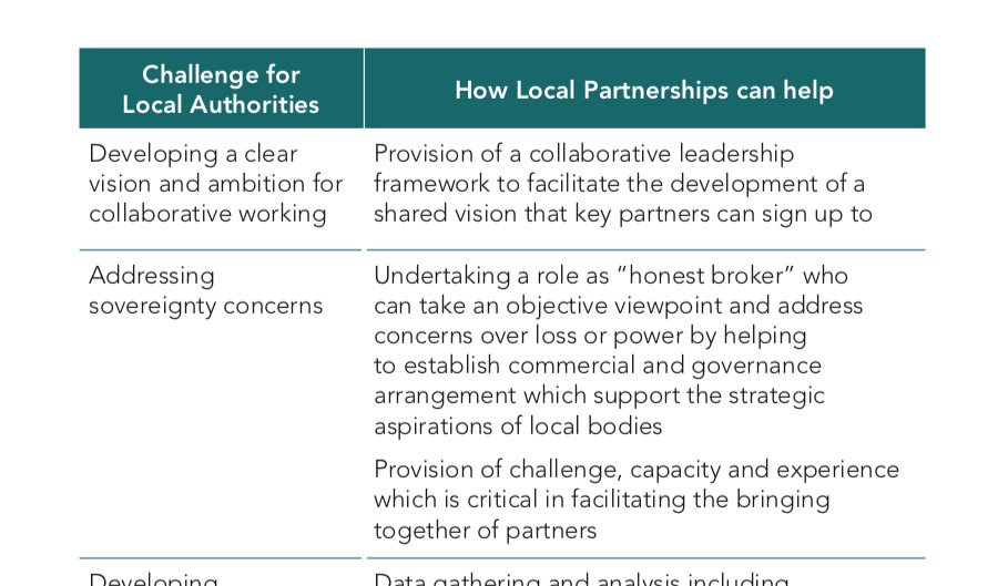 Mergers? Shared Services? A challenge for #localgov Come to stand C13 to see how we can help #LGAConf17