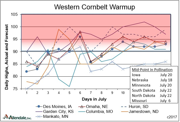 Garden City Kansas Weather 10 Day Forecast Popular City 2017