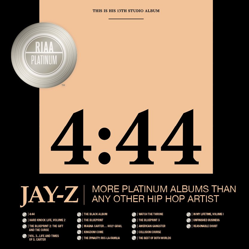 Riaa on twitter 444 goes platinum jay zs 13 platinum or 444 goes platinum jay zs 13 platinum or higher solo studio album awards are more than any other hip hop artist sc rocnation 444picitter malvernweather Images