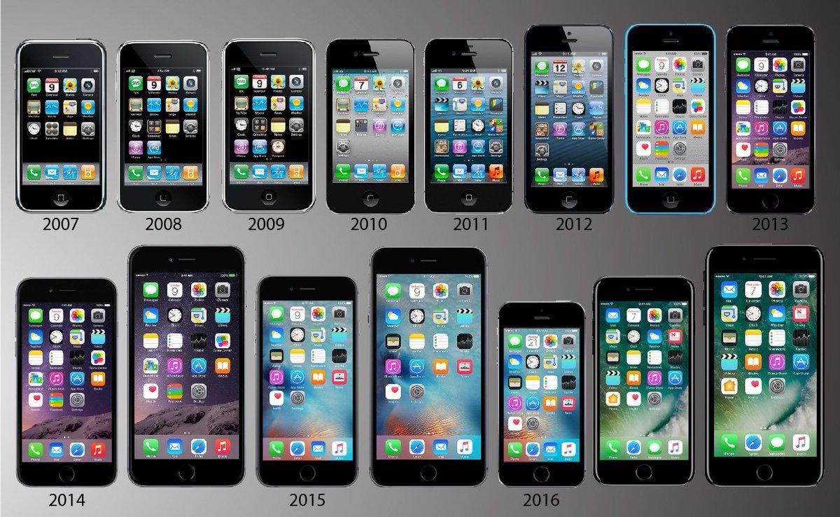 disruptive technology apple history