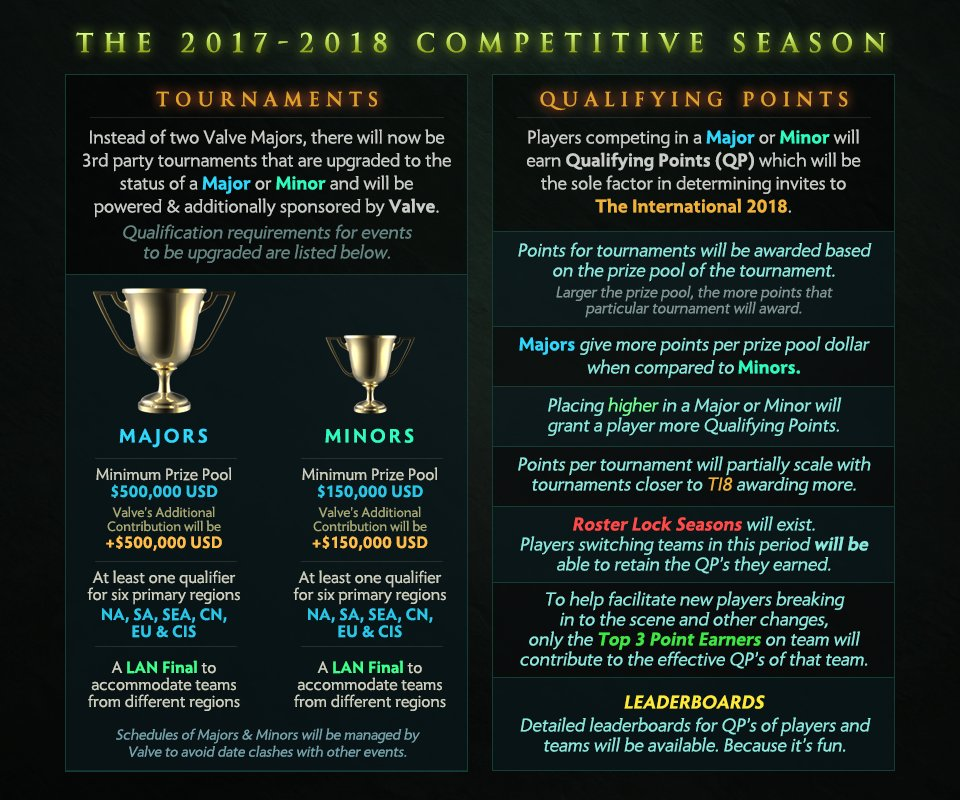 wykrhm reddy on twitter the 2017 2018 competitive season in a