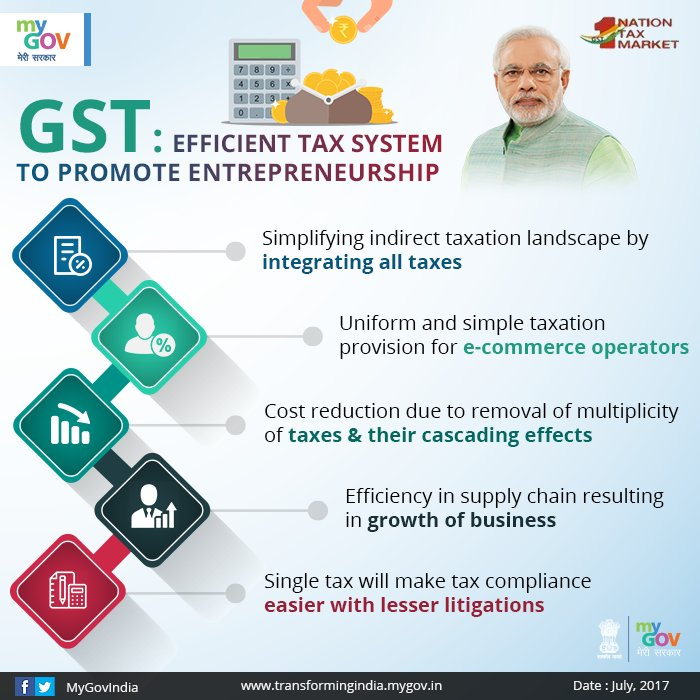 current business structure tax efficient - 700×700