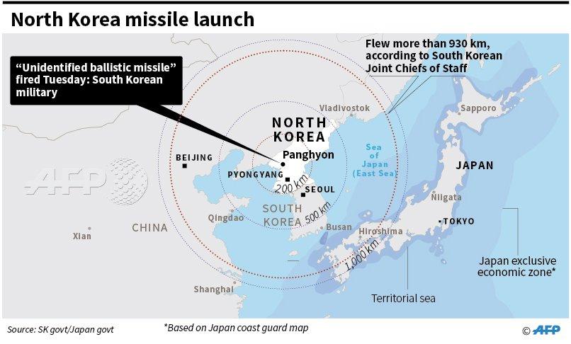 north korean missiles essay