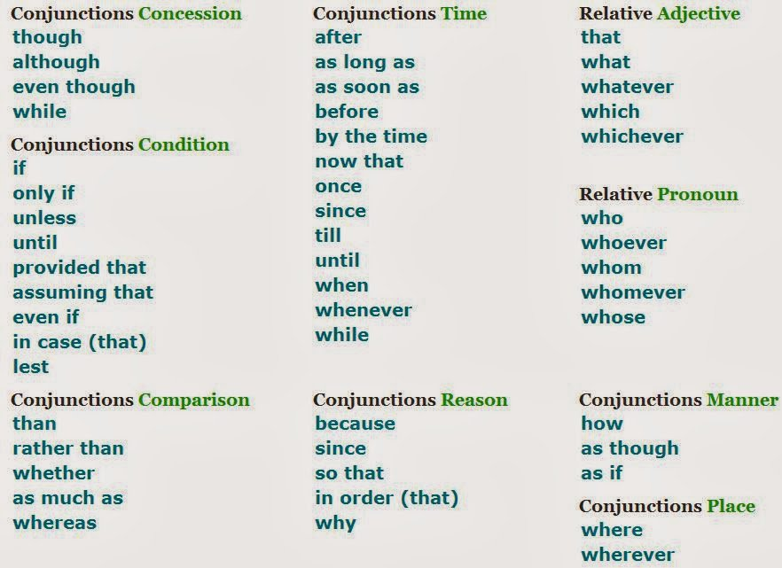 Linking words list for essays