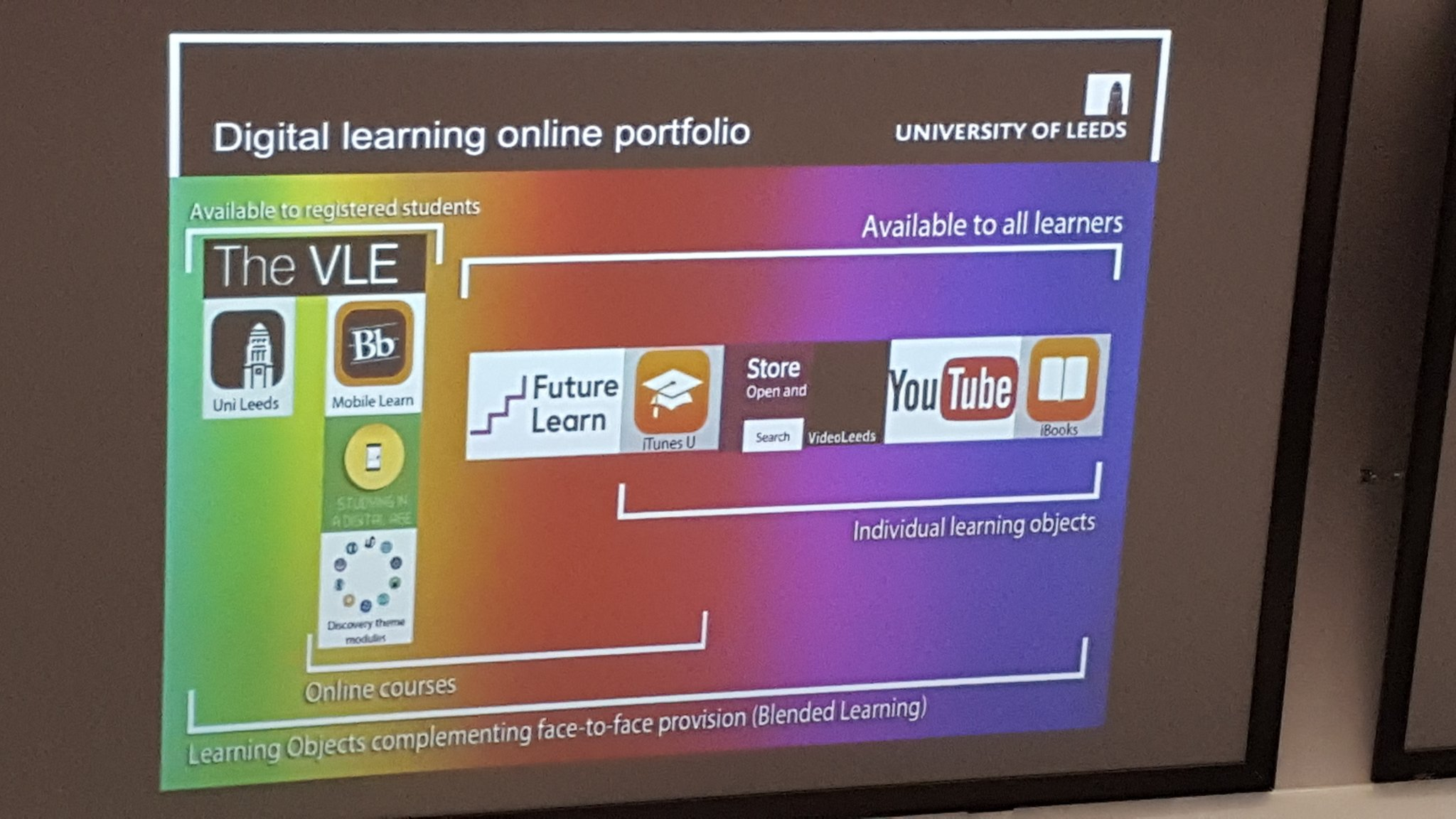 Getting learning out there through multiple digital platforms. Leeds now using these digital resources to advance #CUCEI17 https://t.co/2ZKHeu4A1q