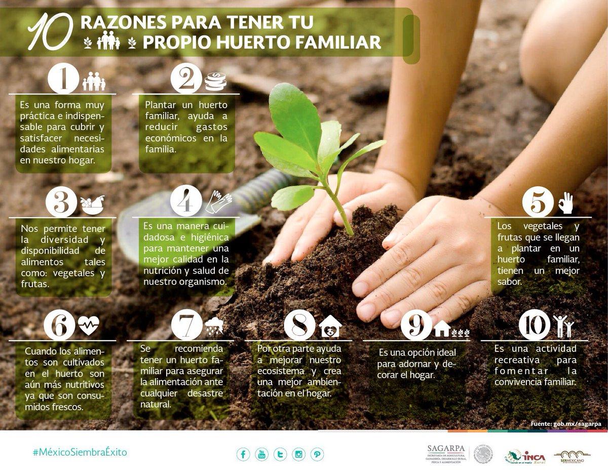 Reducir Gastos En El Hogar. Perfect Integral Sustentable En Vivienda ...