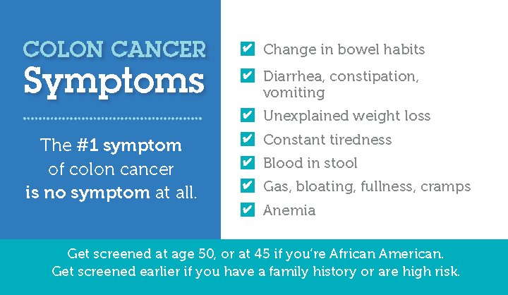 Colorectal Cancer Alliance On Twitter Do You Know The Signs And Symptoms Of Coloncancer