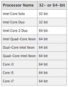 microsoft office 2013 торрент 64 bit