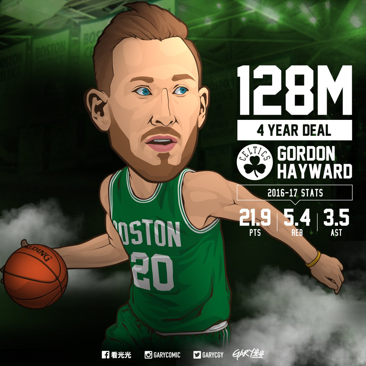 Image result for gordon hayward garycomic