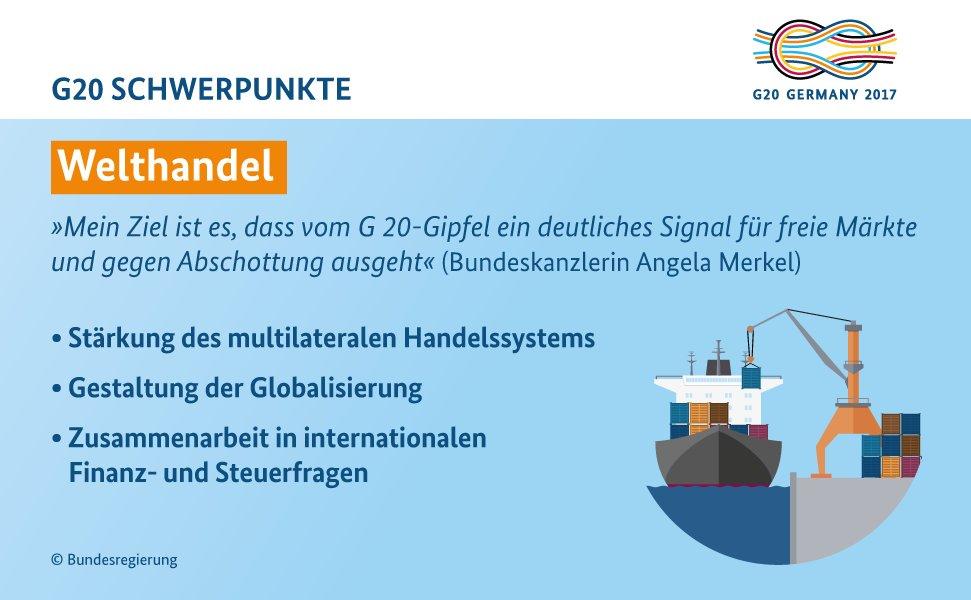 G20 Gipfel Ziele