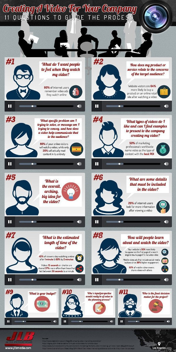 11 Questions to Ask Before You Create a #Marketing #Video  #content #defstar5 #makeyourownlane #Mpgvip  https://www. marketingprofs.com/chirp/2017/322 67/11-questions-to-ask-before-you-create-a-marketing-video-infographic &nbsp; …  @JLBMediaProd<br>http://pic.twitter.com/YWwrfw1hAA
