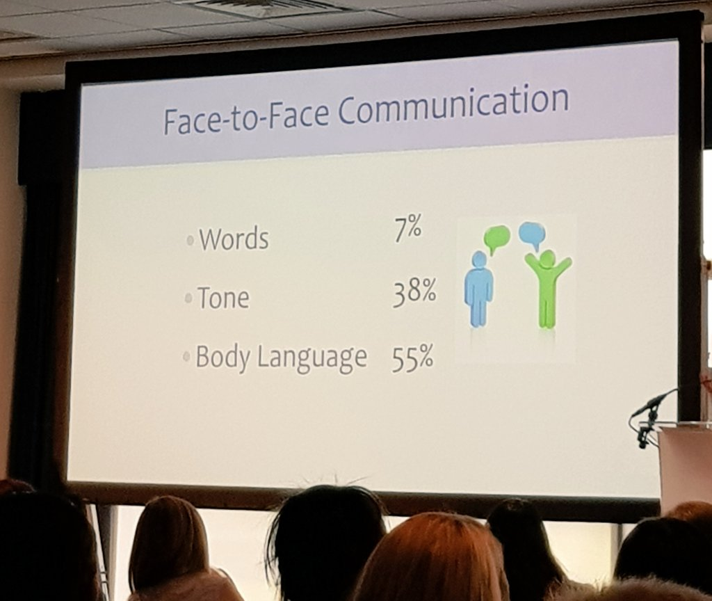 &quot;We know that 93% is not your words.. we have to be aware of our tone &amp; body language&quot; Julie Begbie @PitmanTraining #ACES2017 #Communication <br>http://pic.twitter.com/nWM16JzUYW