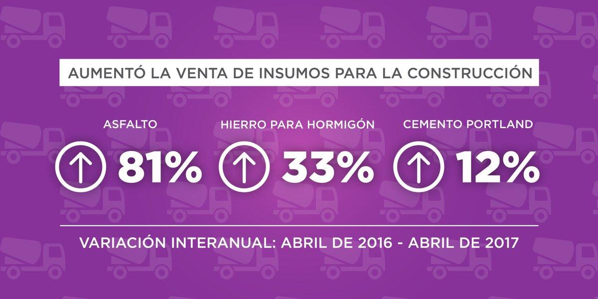 #BuenViernes algunos #datos nos confirman que vamos por el camino del...