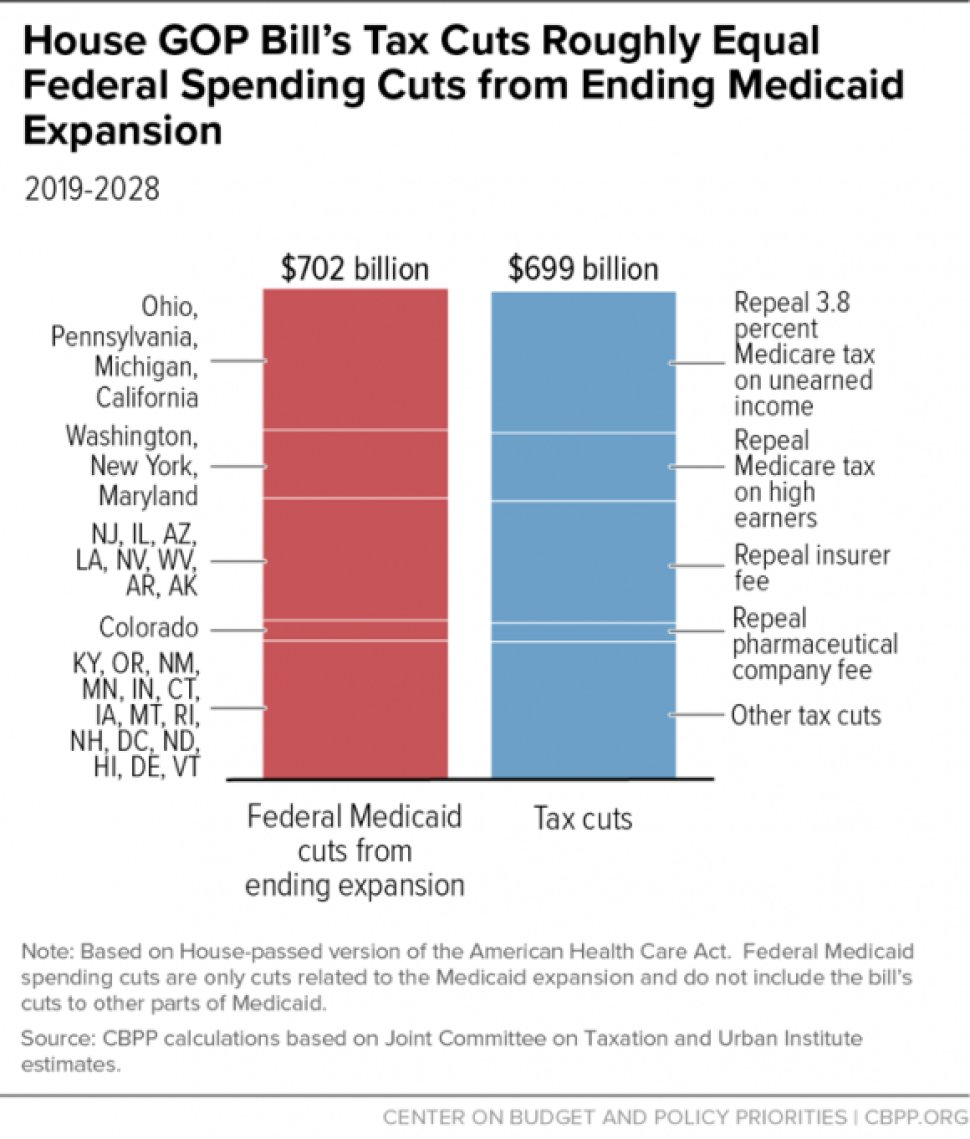 automatic federal spending cuts - 703×825
