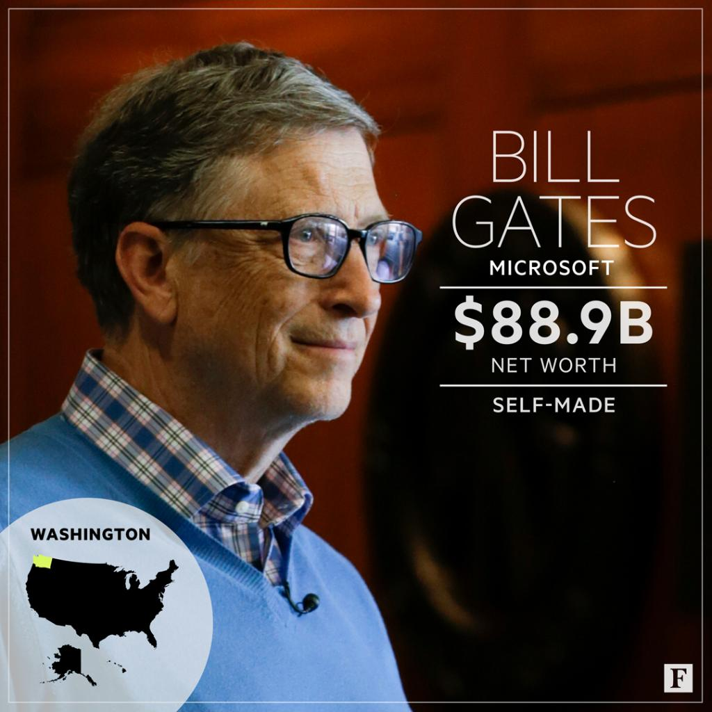 Bill Gates, the richest person on the planet, is also the richest man in Washington https://t.co/YLoEUHFeGk