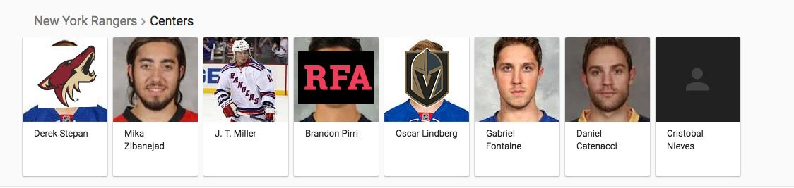 .@NYRangers situation at Center is super awesome you guys! #NYR