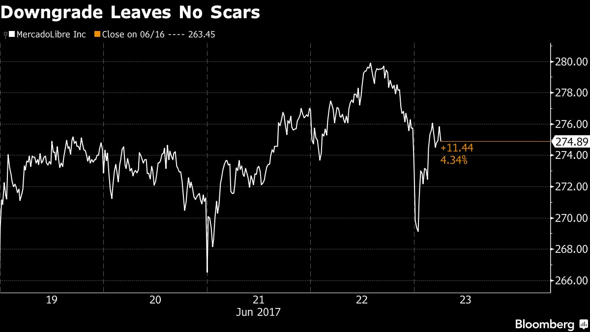 A valuation mixup leads Citigroup to reverse an analyst rating after just four days https://t.co/3Gfew4Qxer