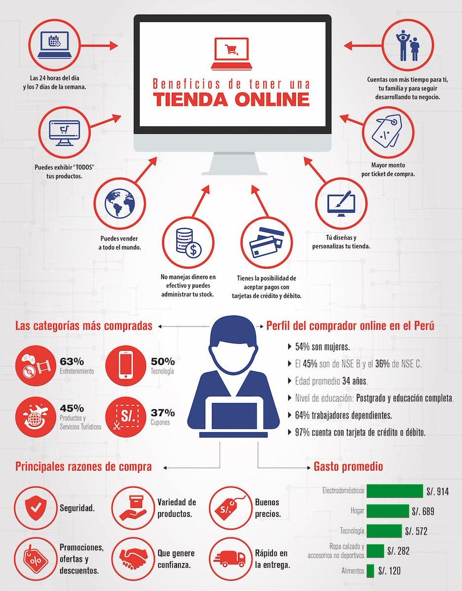 https://t.co/BUd1hc2knJ: Crea tu #tienda online fácilmente: https://t.co/zJJfJhWeZA #noticias #tecnología #VisaNet