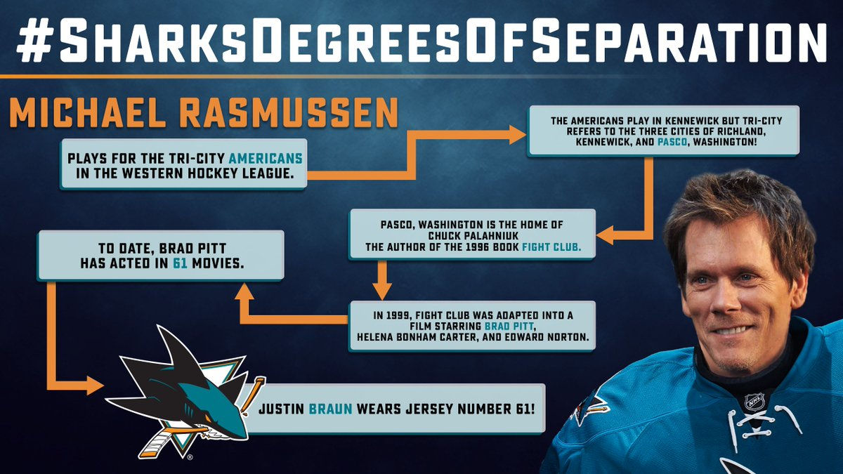 The @DetroitRedWings pick Michael Rasmussen's #SharksDegreesOfSeparati...