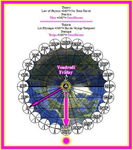 http:// bit.ly/PrincipeFondam entalPhysique &nbsp; …   (#Évolution =360°= #Intégrité) Quand #Humanité #Arrête de #Suivre: (#Système = 0° ≤ ±180° ≥ 0° = #Défaillant)<br>http://pic.twitter.com/SilllMH0Fy