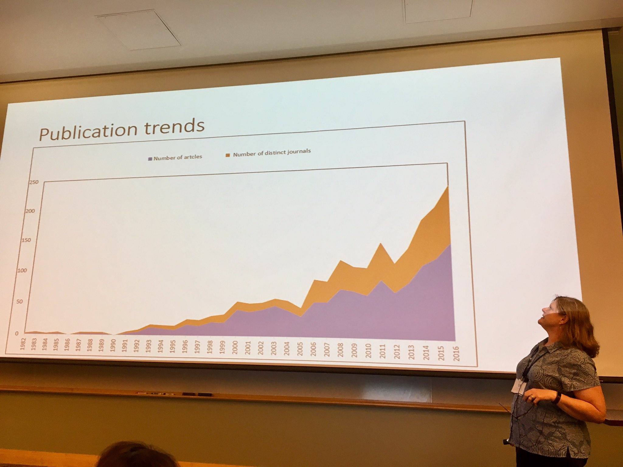 Publications in anthrozoology are on the rise. (Librarian Jane Yatcilla) #isaz2017 https://t.co/BtLFNc7PBn