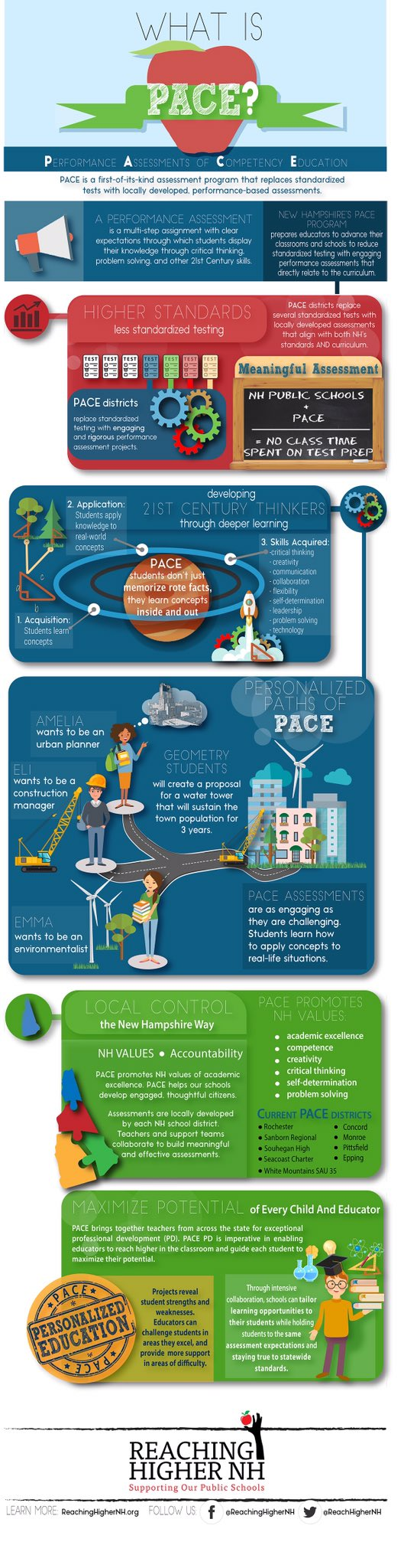 What is Performance Assessment of Competency Education (PACE) Infographic  https://t.co/WpWtobHG2C #edchatMENA #edchat https://t.co/eGPnpGU1mk
