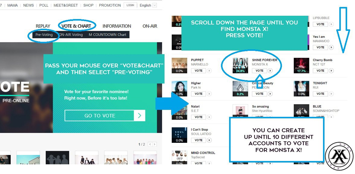 [ MCOUNTDOWN ] - PRE-VOTING FOR MUSIC SHOW link:  http:// mwave.interest.me/mcountdown/  &nbsp;   here&#39;s how:  #몬스타엑스 #MONSTA_X  #샤인포에버 #SHINE_FOREVER<br>http://pic.twitter.com/Ge41svJe3m
