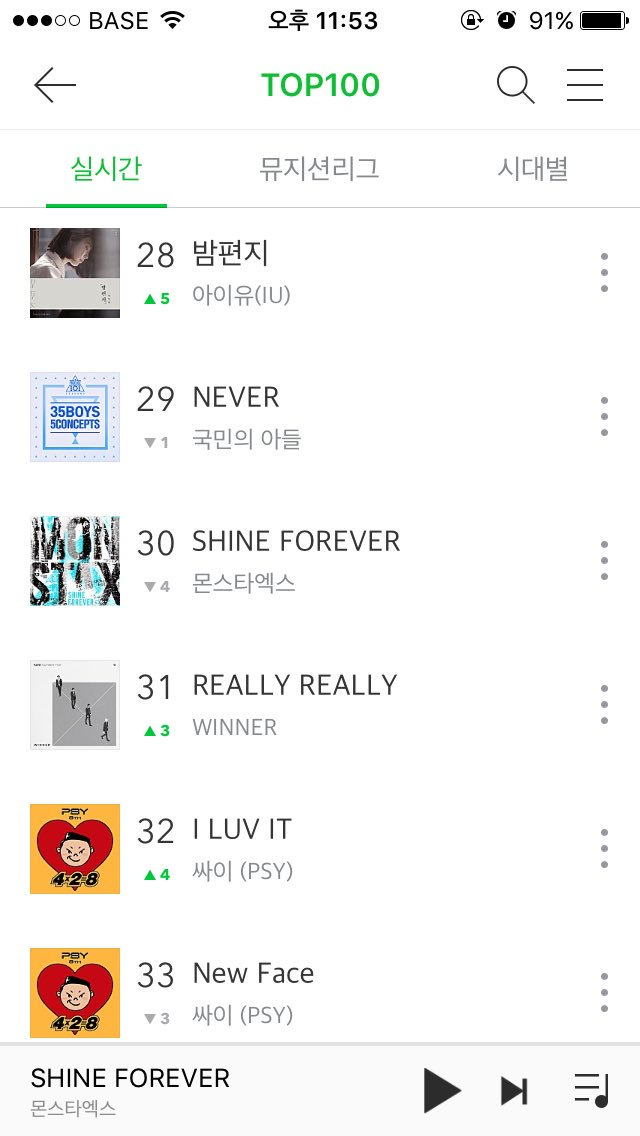 GUYS WE ARE SLOWLY RISING  STREAM ON NAVER PLEASE! HELP MONSTA X  #몬스타엑스 #MONSTA_X #샤인포에버 #SHINE_FOREVER  This was 30mins ago vs now<br>http://pic.twitter.com/ylHblDV2Ag