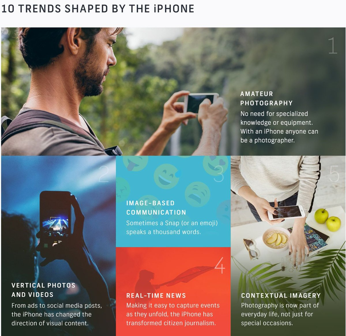 How the iPhone Changed Visual Communication [Infographic] (via @shutte...