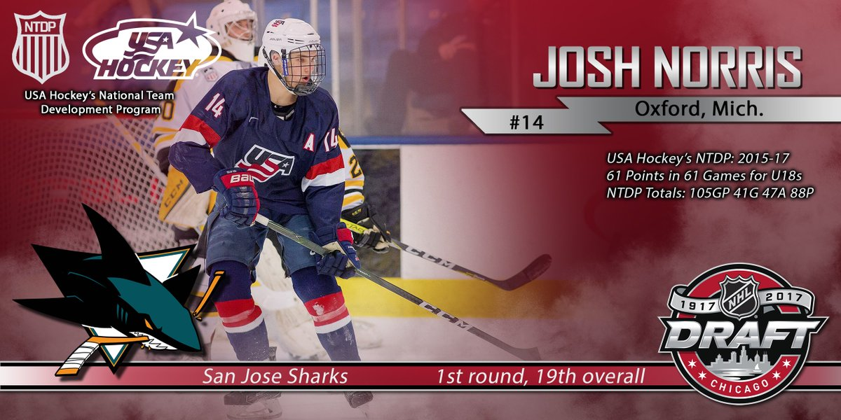 Josh Norris is the first #NTDP alum to be drafted in the 2017 #NHLDraf...