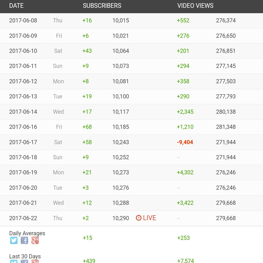 youtube-views-apk37607
